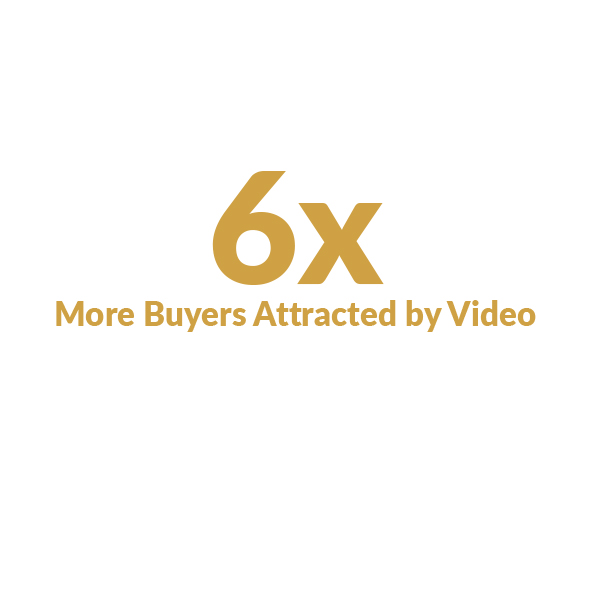 6X more buyers attracted by video